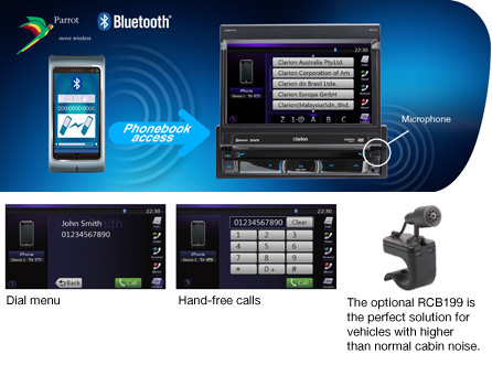 Parrot Bluetooth for hands-free communication, access to phonebook and audio streaming