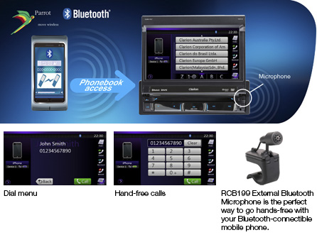 Freisprecheinrichtung, Telefonbuchzugriff und Audio-Streaming dank integriertem Parrot Bluetooth®