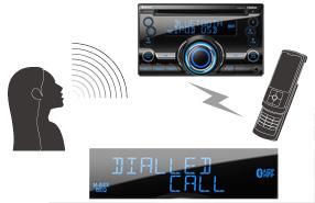 Integriertes Bluetooth®