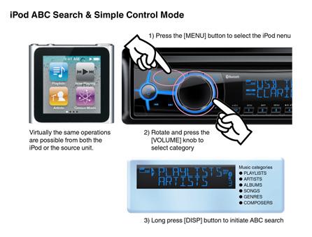 iPod-ABC-Suche und Simple-Control-Modus