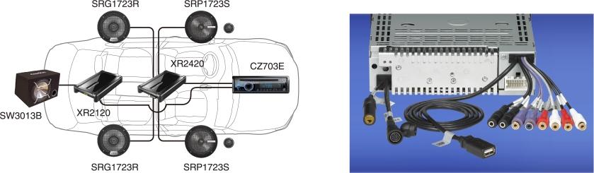 CZ703E