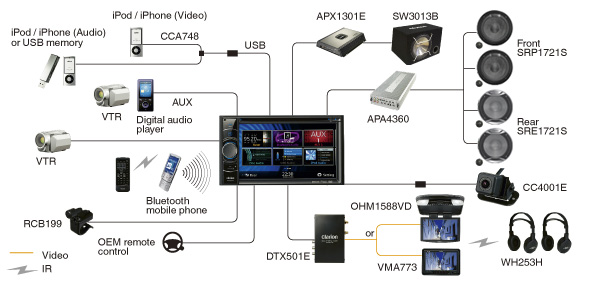NX501E System Example