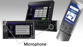 Built-in Parrot Bluetooth® Module