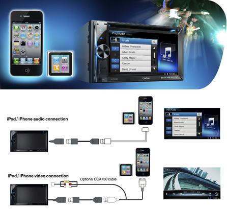 Made for iPod� eMadeforiPhone� per un'integrazione trasparente