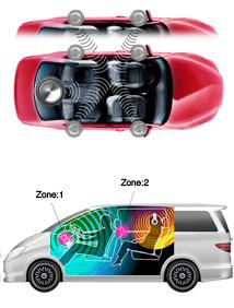 Intrattenimento a 2 zone, allineamento temporale digitale con crossover a 3 vie