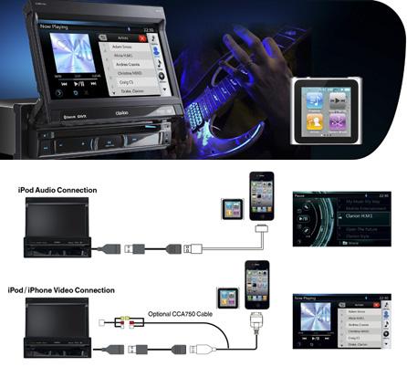 Made for iPod e Made for iPhone per un'integrazione trasparente