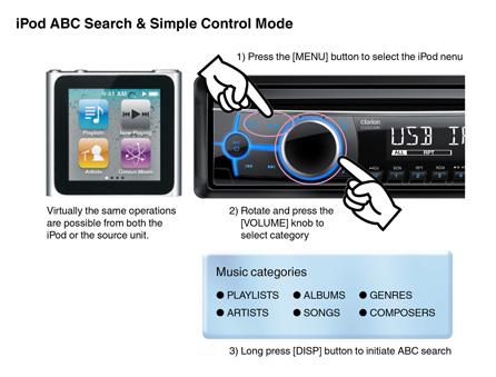 Modalità di controllo semplice e ricerca ABC dell'iPod