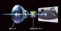 車載カメラとしては驚異的な明るさを誇るF値2.2レンズを採用。高感度センサーとあいまって、夜間における高い視認性を実現。また、外側にガラスを使った高性能レンズユニットとARコート処理によるによる高画質設計で、耐候性にも優れています。