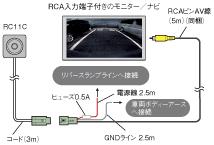 RC11C接続図