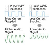 Усилитель на МОП-транзисторах