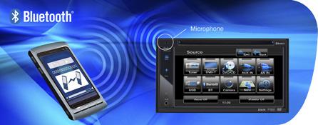 Модуль Parrot Bluetooth® для использования громкой связи, доступа к телефонной книге и потоковой передачи звука