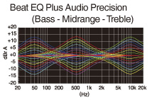 Beat EQ Plus for user customisable sound
