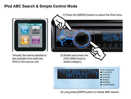 iPod ABC search & simple control mode