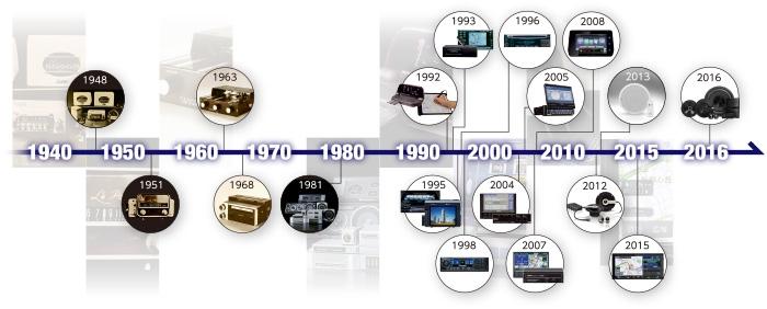 clarion technologies ltd